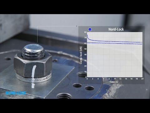 Nord-Lock Wedge-Locking Washers - Junker Vibration Test