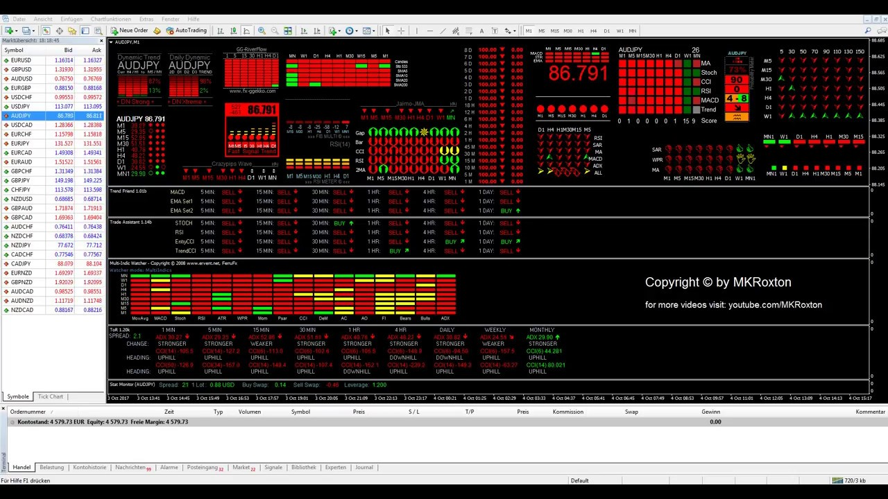Best fx trading systems