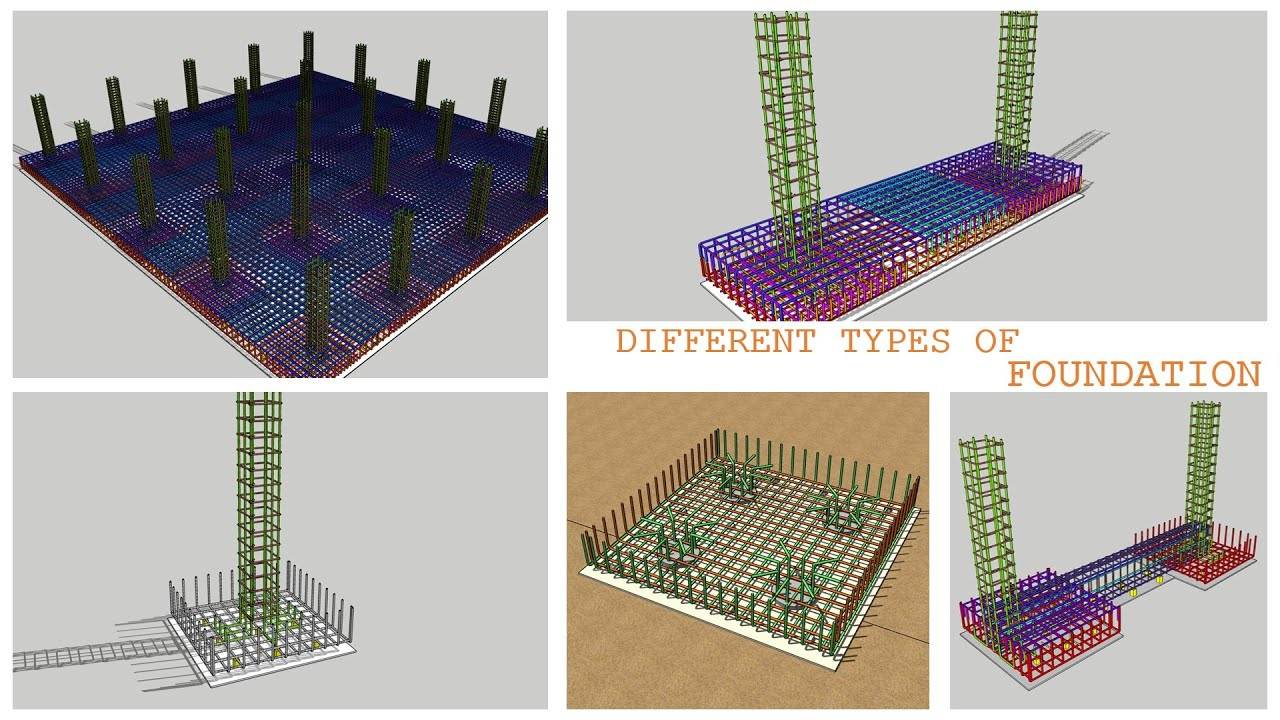 Different Types of Foundation | Construction | Rebar Placement