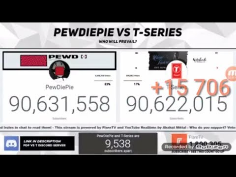 TOP 9 Tseries  Using Bots ( Captured On Video )