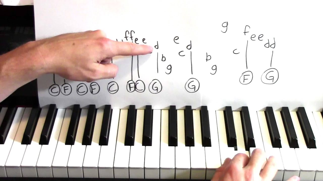 jurassic park theme music piano