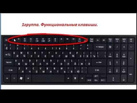 Как пользоваться клавиатурой ноутбука