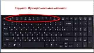 Знакомство с клавиатурой компьютера