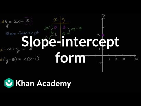 Slope-intercept Form | Algebra I | Khan Academy