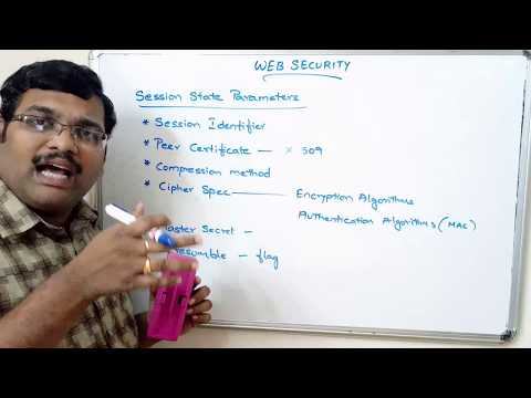 NETWORK SECURITY – SECURE SOCKET LAYER – PART 1 (SSL RECORD PROTOCOL)