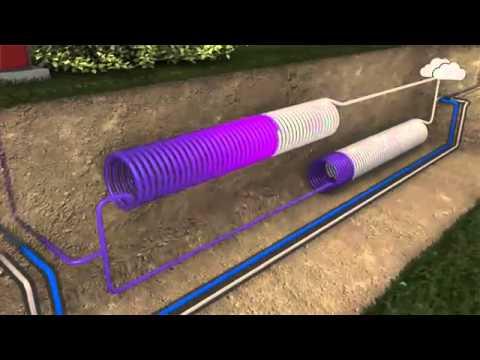 Roth Solargeo® Luft Energiesystem -- ein ganzheitliches hocheffizientes Energiekonzept.mp4