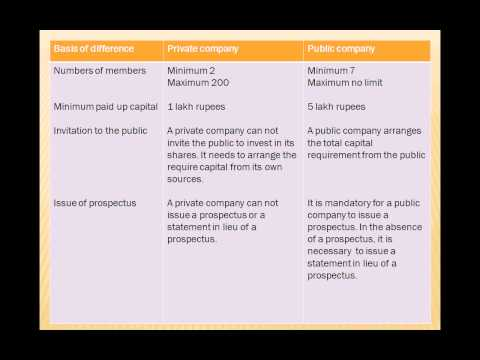 Company Law in hindi - Difference of private and public company lecture 9