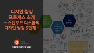 [디자인 씽킹] 디자인 씽킹 프로세스 소개: 스탠포드 …