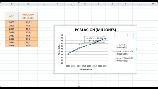 TUTORIAL GRAFICAS EXCEL MUY FACIL! thumbnail