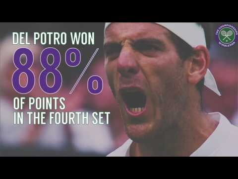 Wimbledon in numbers - Day 5