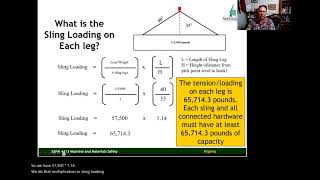 (6) Rigger's Method f๐r Calculating Sling Tension.