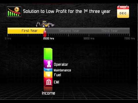 How Mahindra EarthMaster increases your profits - Malyalam