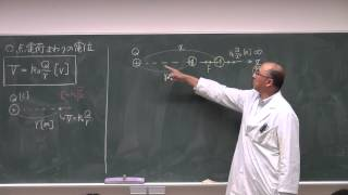 授業 4−1−7 点電荷まわりの電位