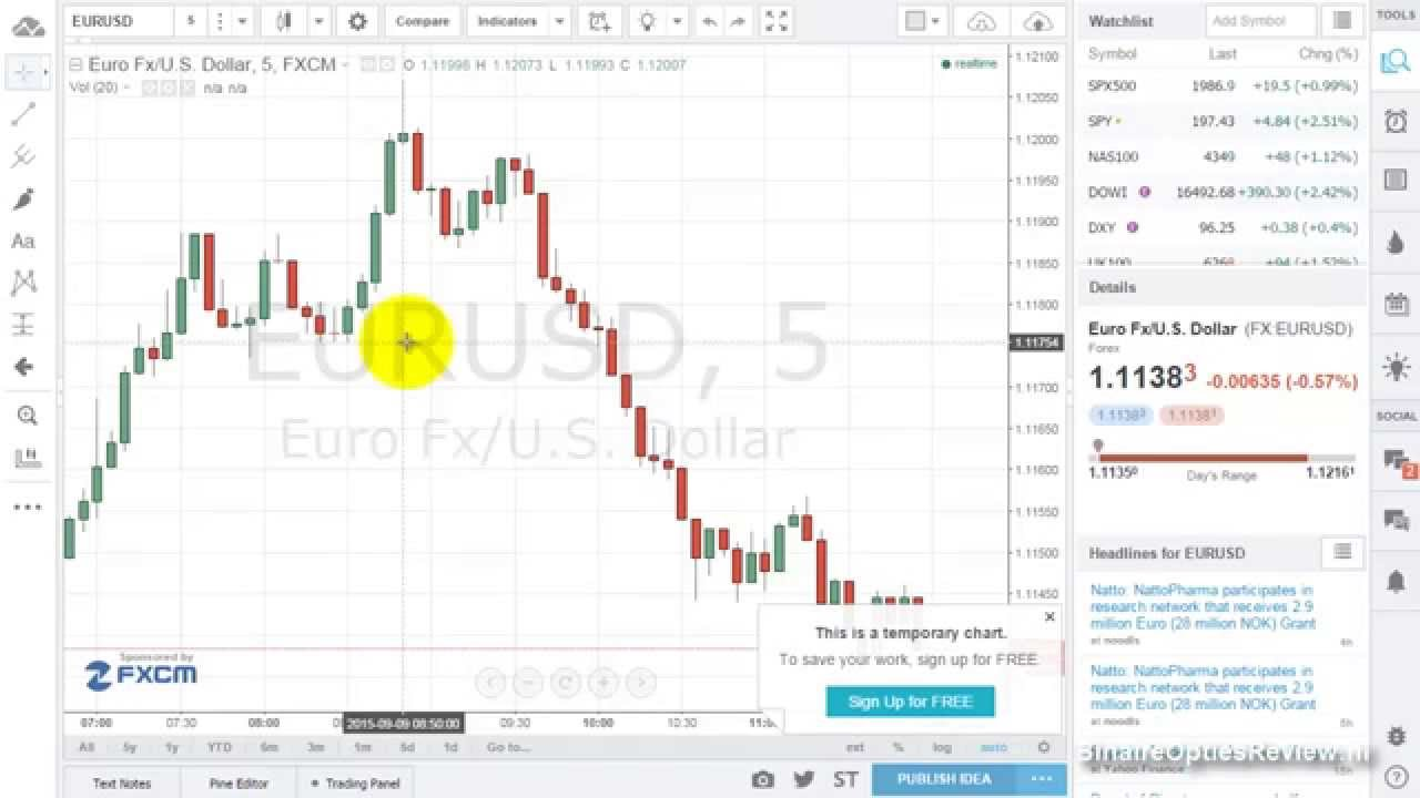 Platinum Trader Binaire Optie Platform Review