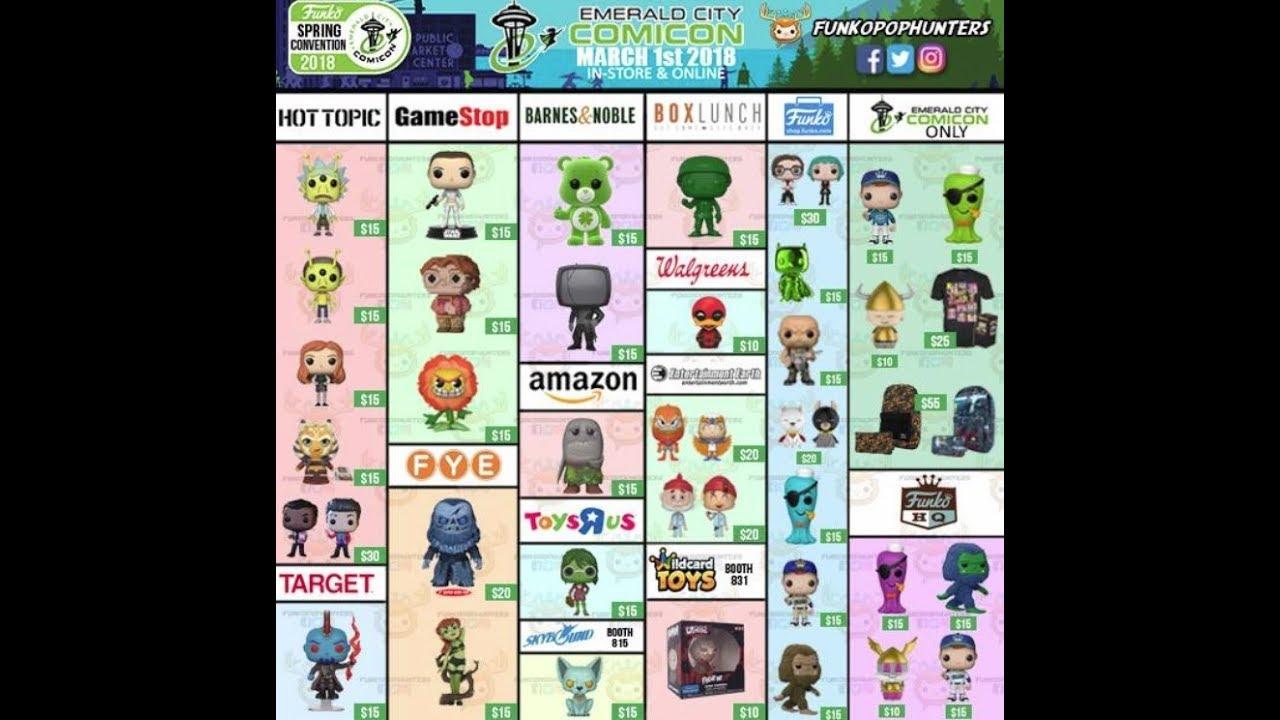 Emerald city comic con location