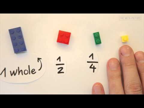 The Easiest Way To Learn Fractions With Os