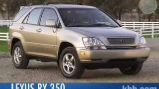 2009 Lexus RX Review - Kelley Blue Book