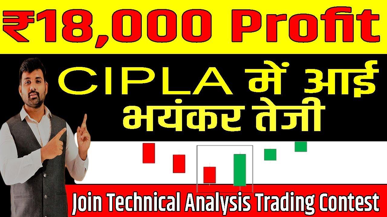 ₹18,000 Profit - CIPLA में आई भयंकर तेजी !!