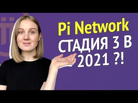 Pi Network: что нового и чего ждать в 2021 году?