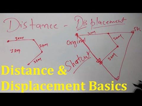 Distance & Displacement Basic Understanding   Hindi