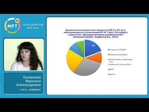 Хроническая ишемия головного мозга: дифференциальный диагноз и рациональная терапия