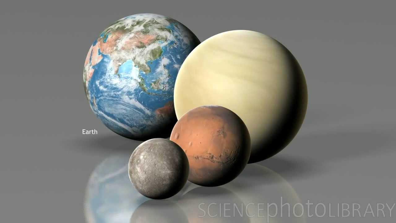 """Documental - """"Comparación de Tamaño de Planetas, Sol y ..."""