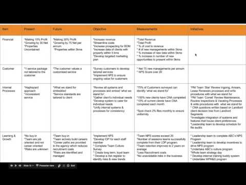 Motivators: Incentive structures that work