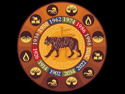 ขาล วอก มะเส็ง กุน คือปีนักษัตร ที่เป็นปีชง ปี2559