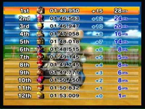 Mario Kart Wii - 100cc Mushroom Cup Grand Prix [3 star rank]