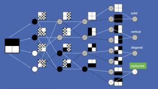 How Deep Neural Networks Work