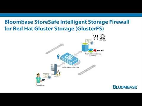 bloombase-storesafe-intelligent-storage-firewall-for-rhel-on-red-hat-gluster-storage-(glusterfs)