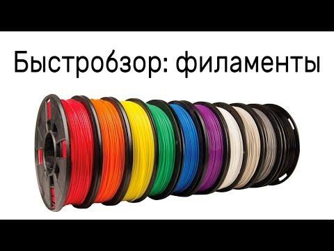 Быстробзор: основные филаменты для 3D печати. Какой пластик выбрать? pla, petg, sbs, tpu, abs.