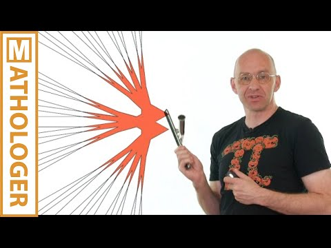The Kakeya needle problem (the squeegee approach)