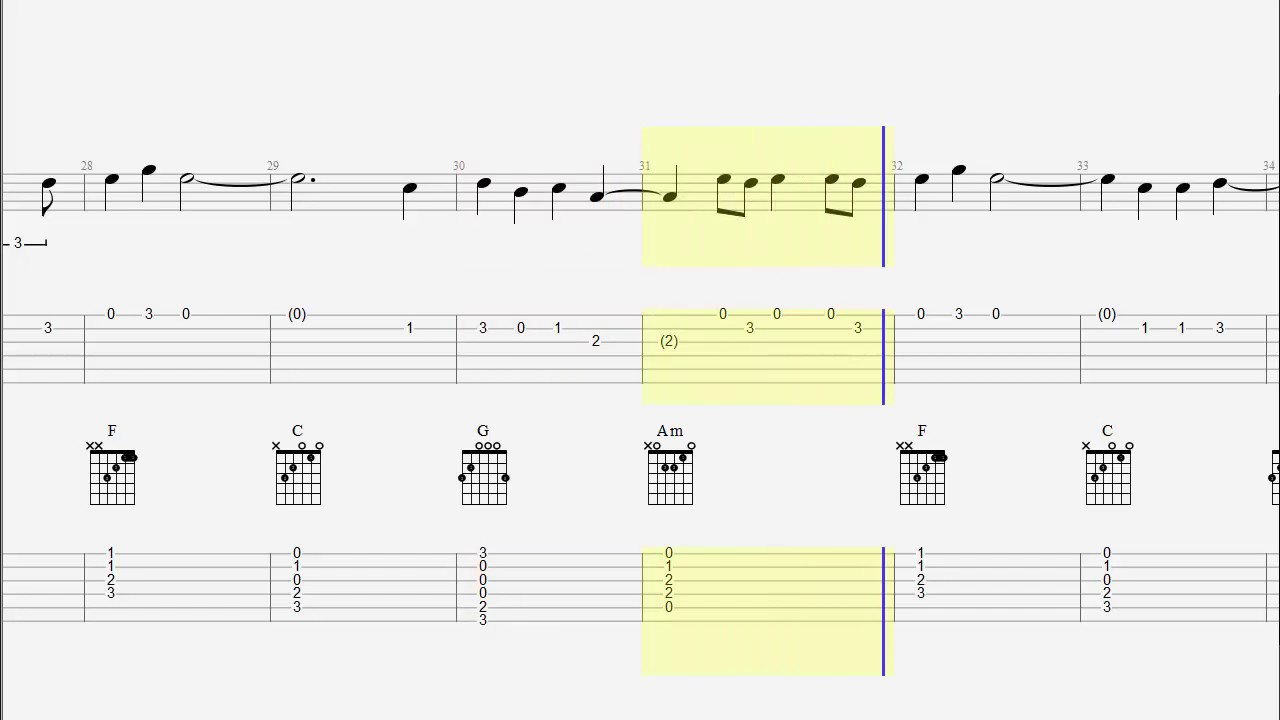 Guitar tab chords capo 5 the ocean mike perry ft shy guitar tab chords capo 5 the ocean mike perry ft shy martin acoustic cover hexwebz Choice Image