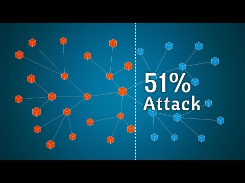 Blockchain Glossary - What Is A 51% Attack?