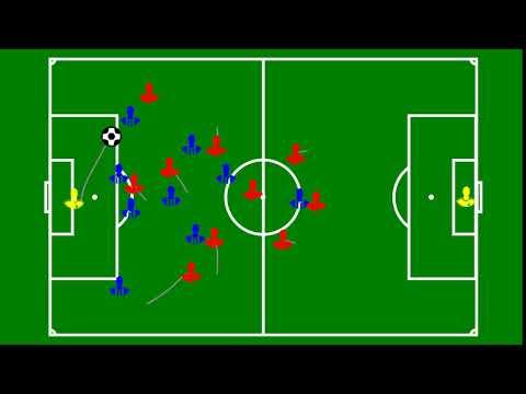 Goal kick - pressure