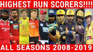Top 10 Batsmen In IPL History   2008 to 2019