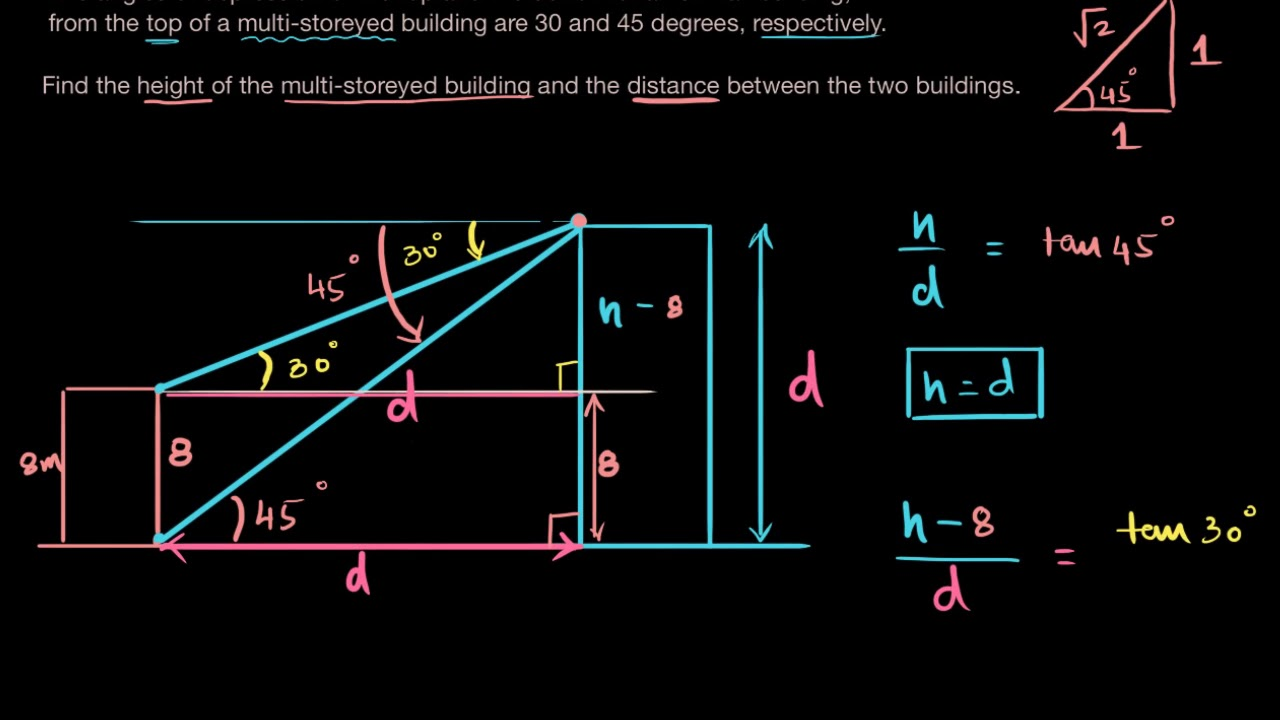 Heights and distances word problem: distance between two buildings