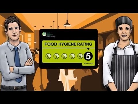Checkit's Digital Food Safety System See how it works