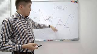 Как отличить коррекцию от разворота тренда?