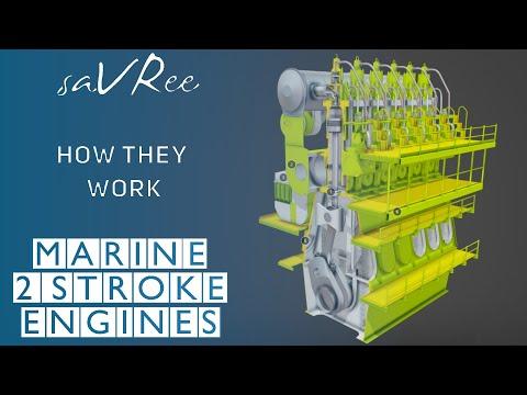 Marine Diesel Two Stroke Engine - How it Works!