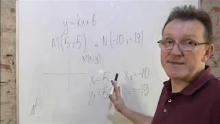 Записать уравнение прямой, проходящей через известные точки