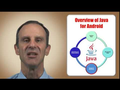 1.1.1Overview of Java for Android MOOC - Vanderbilt University - Coursera