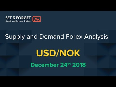 How to trade USDNOK Forex cross pair using supply and demand imbalances