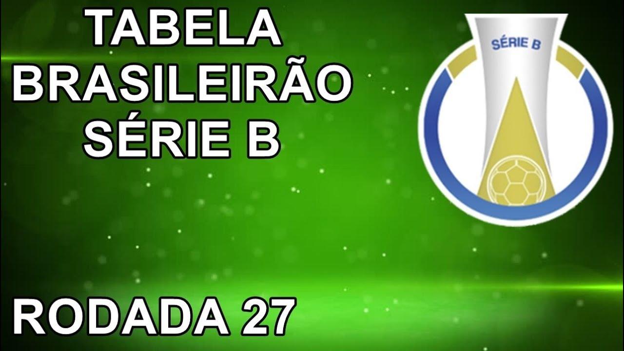 TABELA DO BRASILEIRÃO SÉRIE B 2019 (RODADA 27)