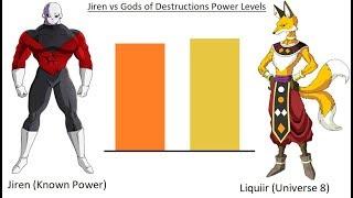 Jiren vs Hakaishins Power Levels - Dragon Ball Super