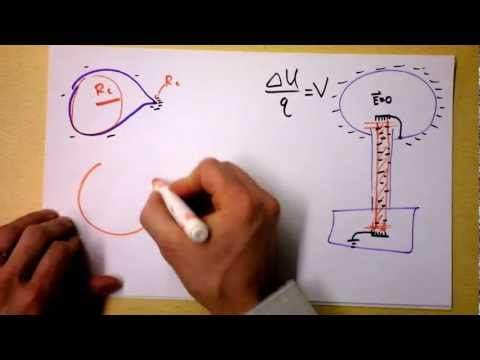 Electric Potential of Conducting Spheres or Why Charges Like Pointy Bits | Doc Physics