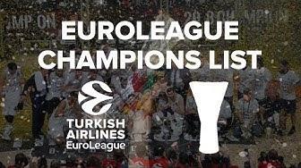 All EuroLeague Champions List (1958-2018)