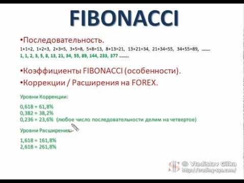 Урок №1 Магические числа Фибоначчи. Трейдер Forex.