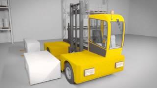 FLEX-OPS® on Side-Loader forklift trucks